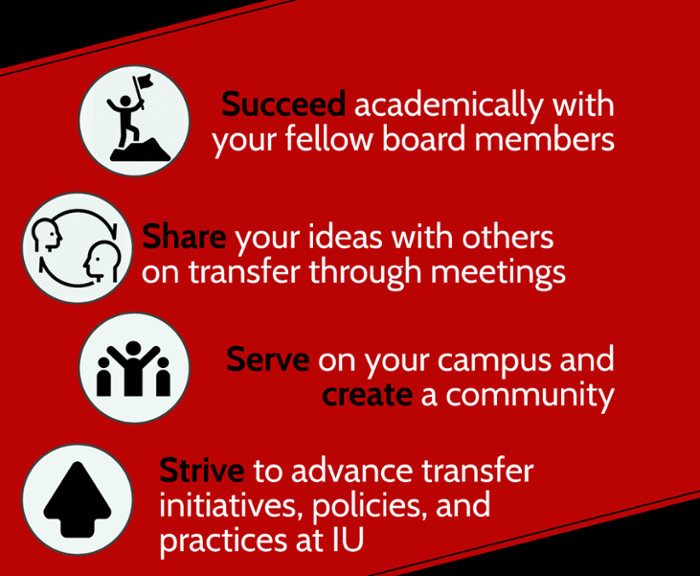 Transfer student advisory board graphic